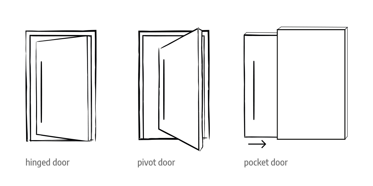 type of door internal options Urban Front